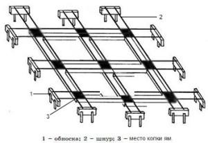 Разметка участка под столбчатый фундамент