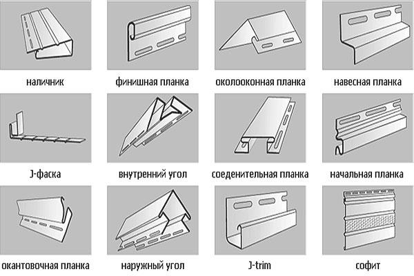 материалы и комплектующие сайдинга
