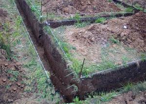 Мелкозаглубленный ленточный фундамент земляные работы