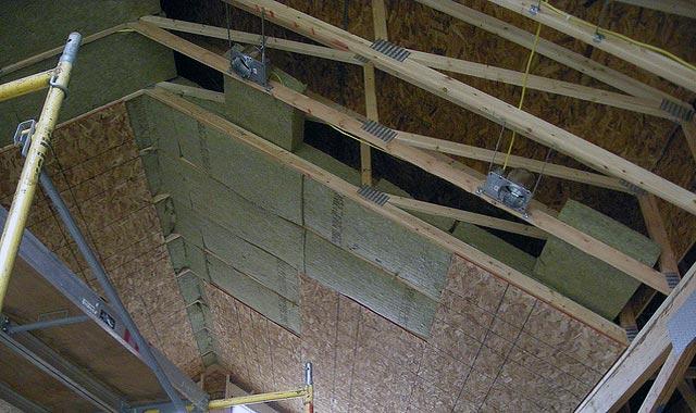 утепление крыши каменной ватой