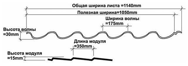 расчетные размеры металлочерепицы