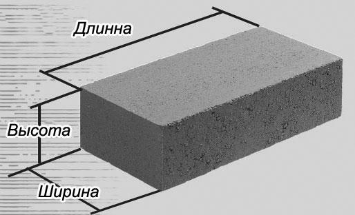 стандарт размера кирпича