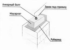 Как сделать крышу дома