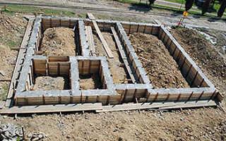 Пошаговая инструкция строительства ленточного фундамента своими руками