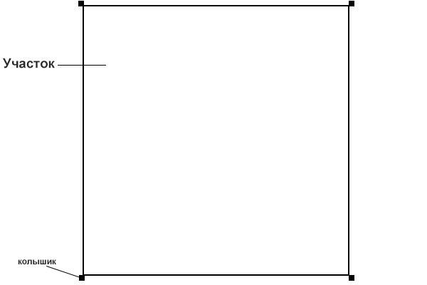 Разметка границ участка