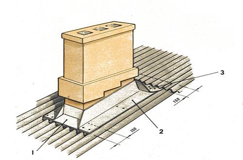 Примыкание к дымовым и вентиляционным трубам на крыше из шифера