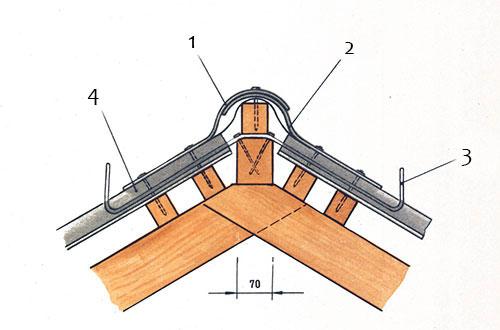 Установка конька на крыше из шифера